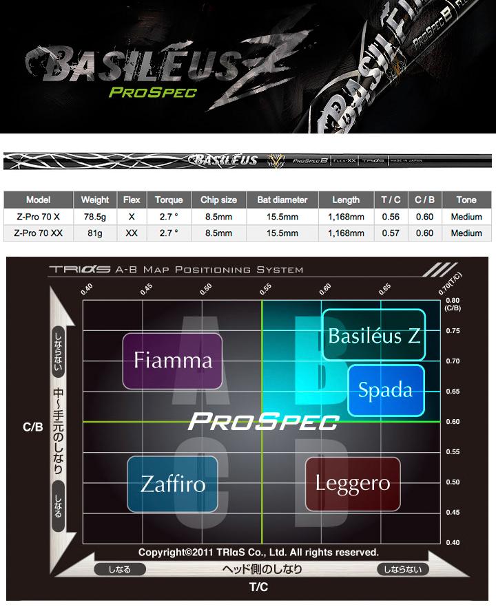 Basileus ProSpec Z Driver Shaft