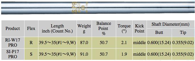 NSPRO 850 Iron Shaft