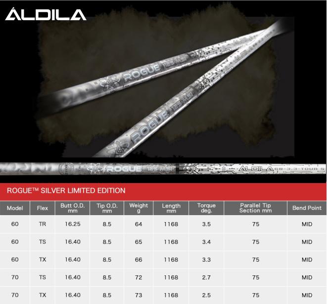 Aldila Rogue Silver Limited Edition Driver Shaft