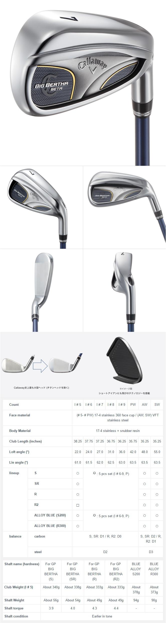 Callaway Japan 2016 Big Bertha Beta Iron