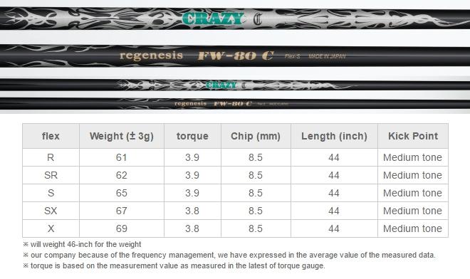Crazy Regenesis FW-80C Shaft