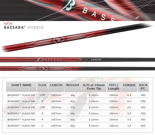 Mitsubishi Rayon New Bassara Hybrid Shaft