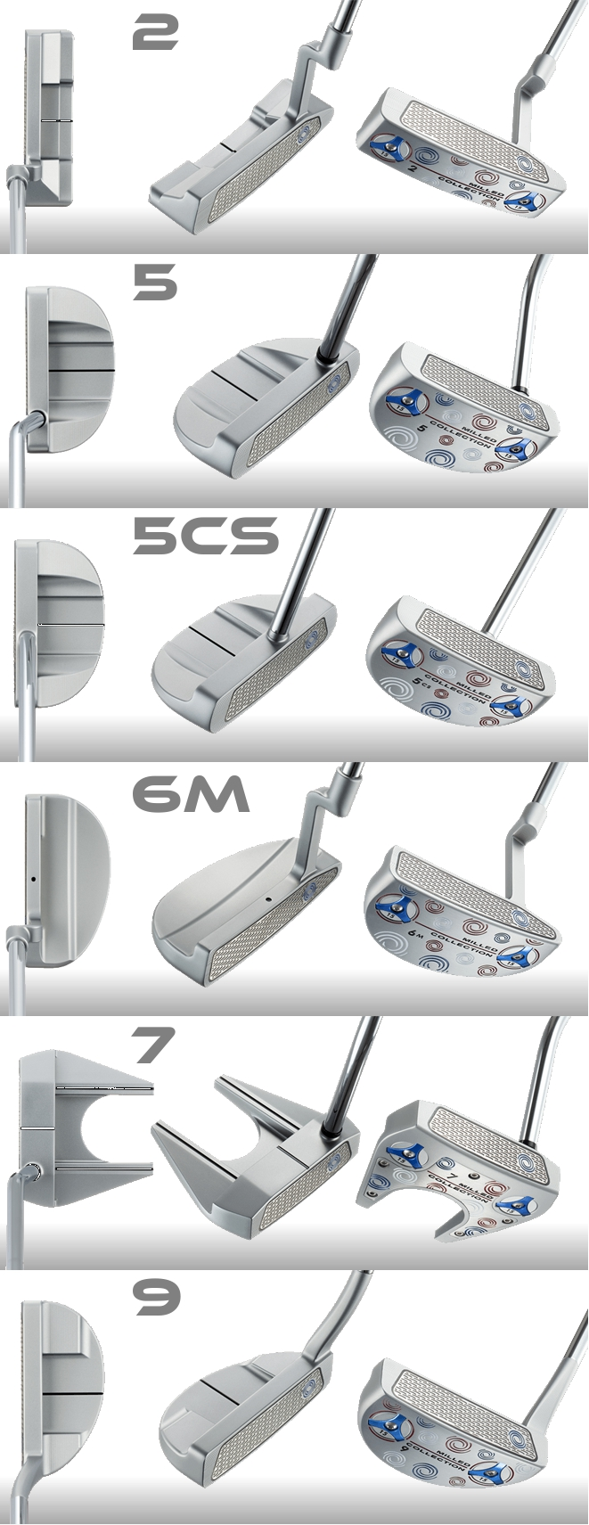 Odyssey Milled Collection Putter