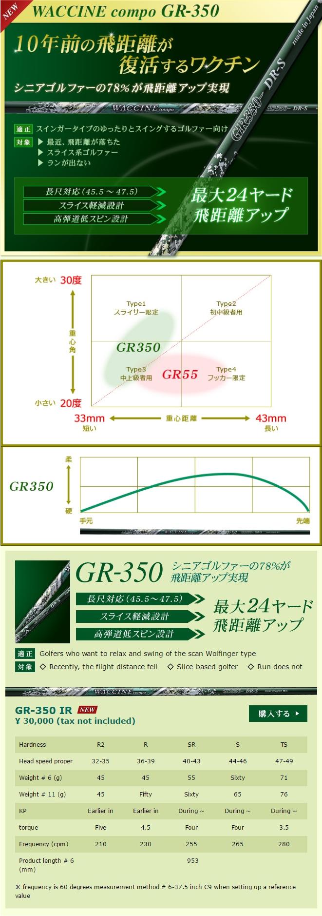Waccine Compo GR-350 Iron Shafts