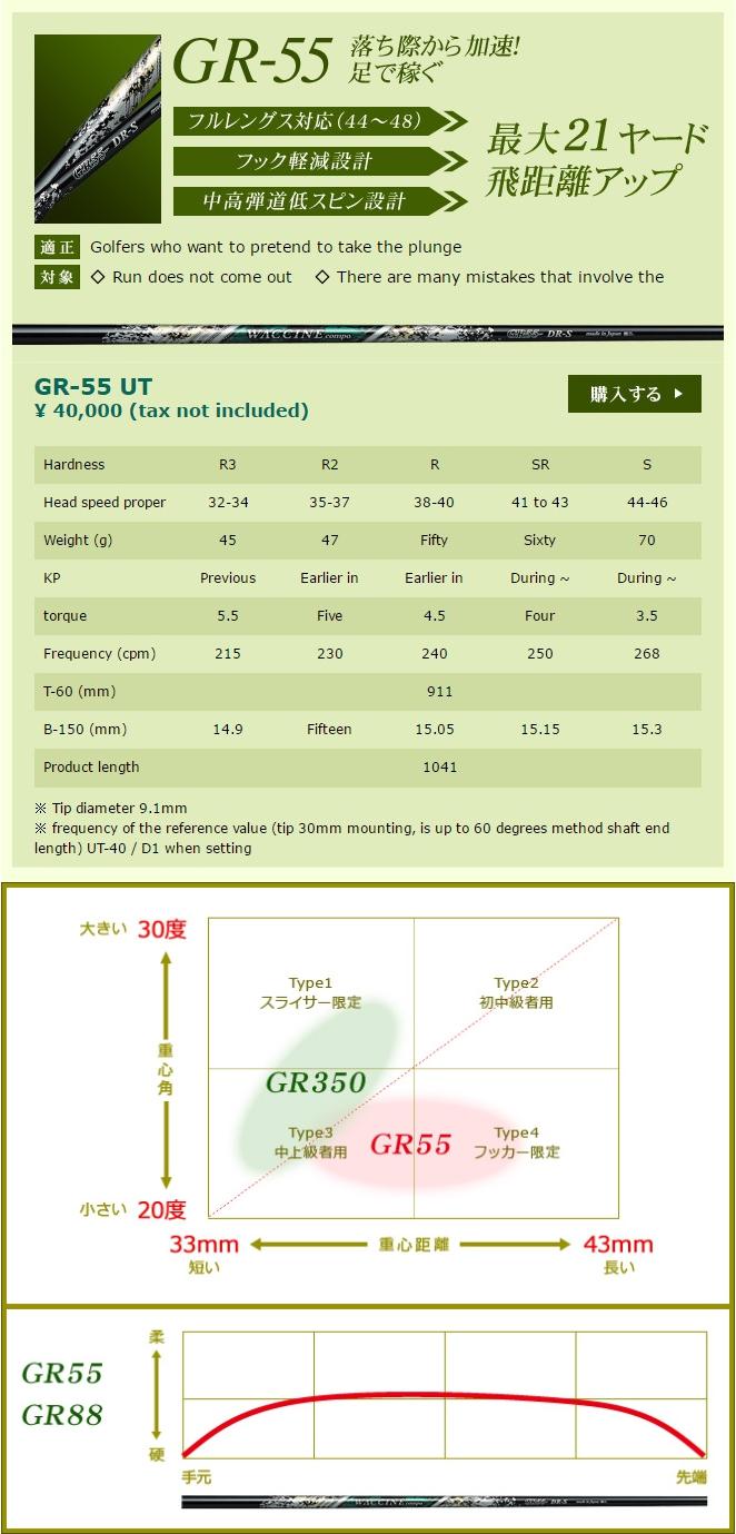 Waccine Compo GR-55 Utility Shaft