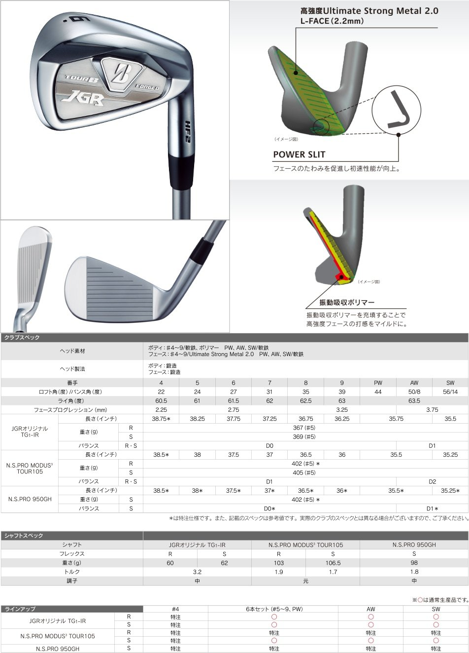 Bridgestone Tour B JGR HF2 Iron