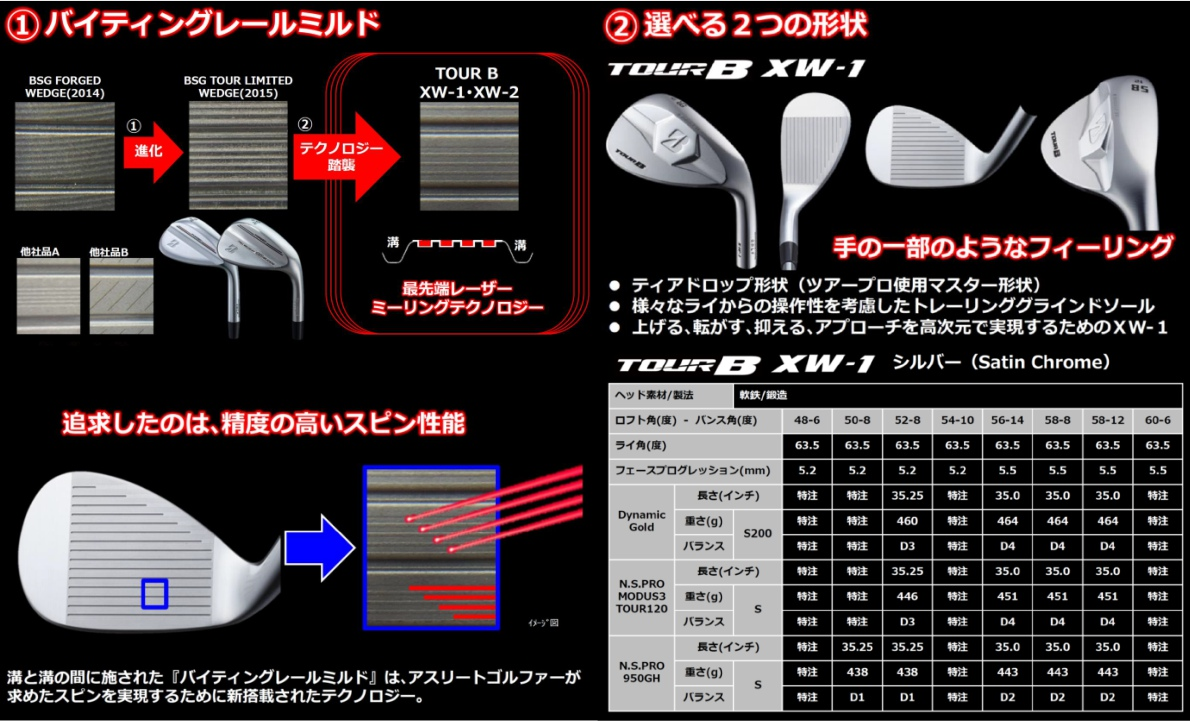 Bridgestone Tour B XW-1 Wedge