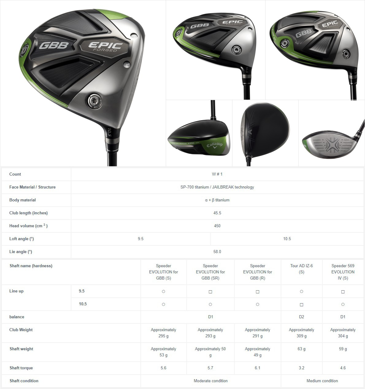 Callaway GBB Epic Forged Driver