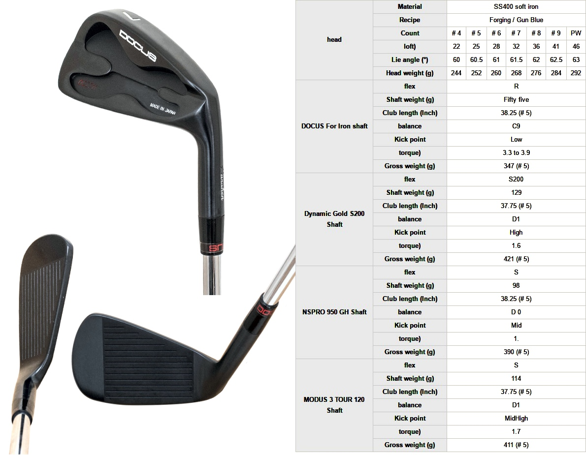 Haraken Docus DCI 711 Black Irons