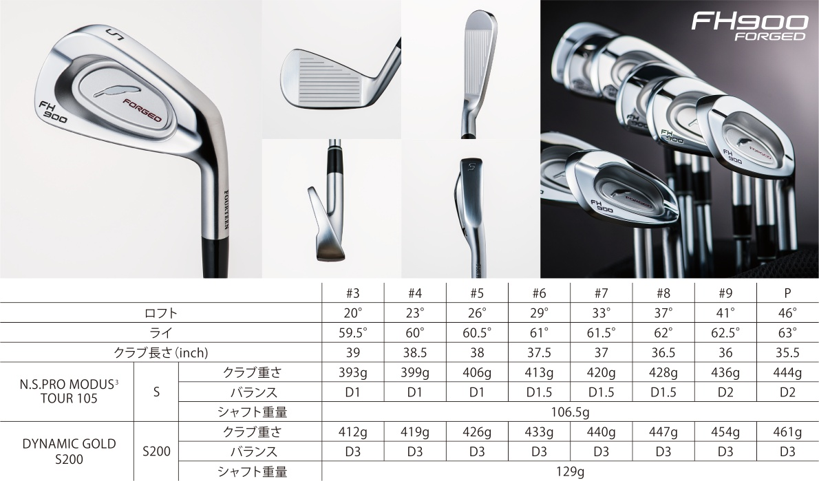 Fourteen FH900 Forged Irons