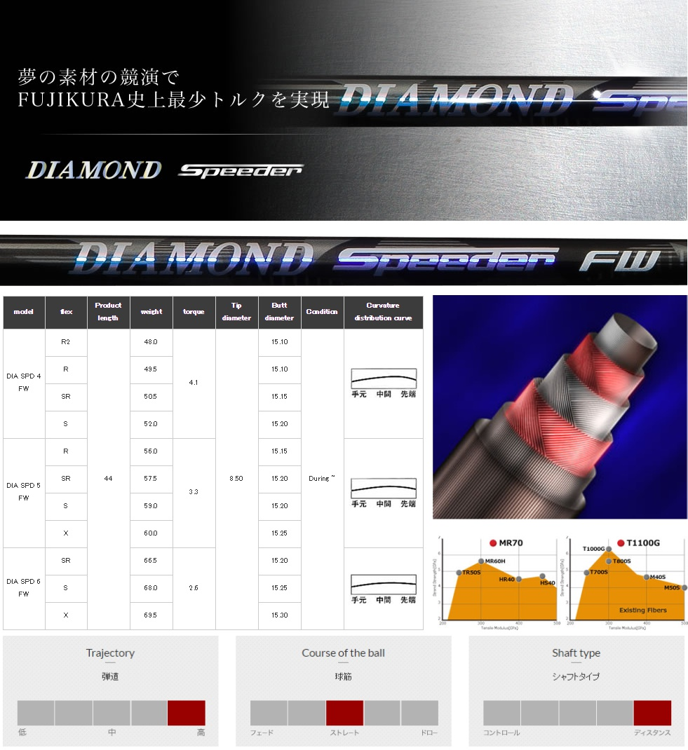 Fujikura Diamond Speeder FW Shaft