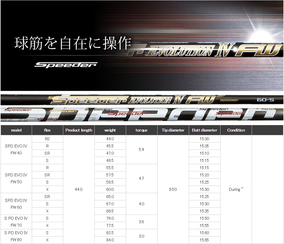 Fujikura Speeder Evolution IV FW Shaft