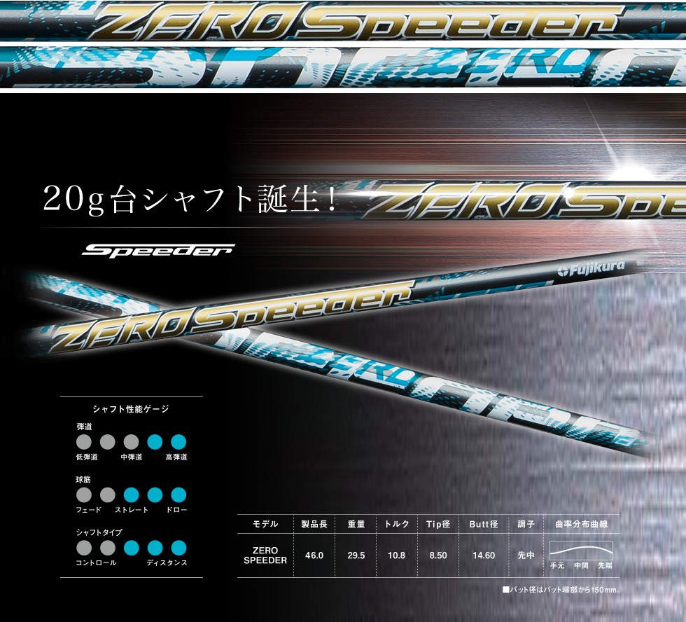 Fujikura Zero Speeder Shaft