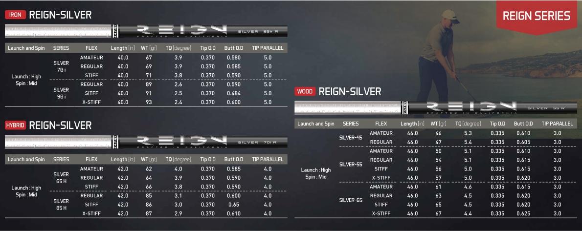 Matrix Reign Silver Shaft