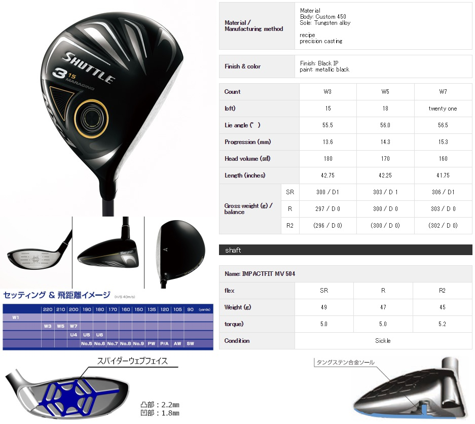 Maruman Shuttle NX-1 Fairway Wood