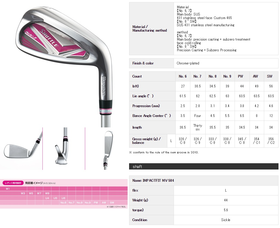 Maruman Shuttle NX-1 Ladies Irons