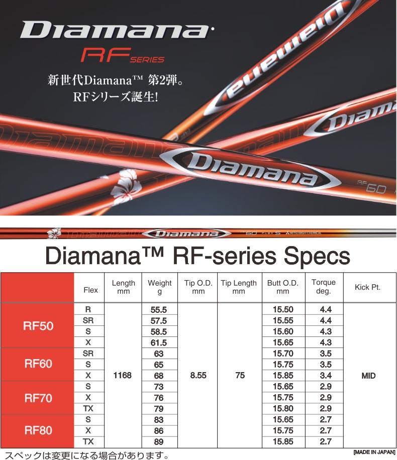 Mitsubishi Rayon Diamana RF Series Shaft