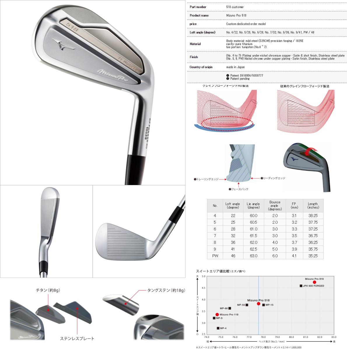 Mizuno Pro 518 Irons