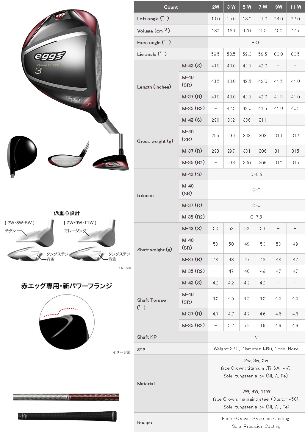 PRGR 2017 Egg Fairway Wood