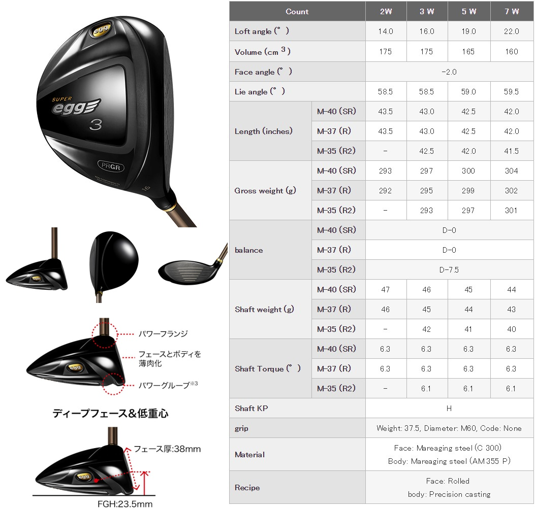 PRGR 2017 Super Egg Fairway Wood