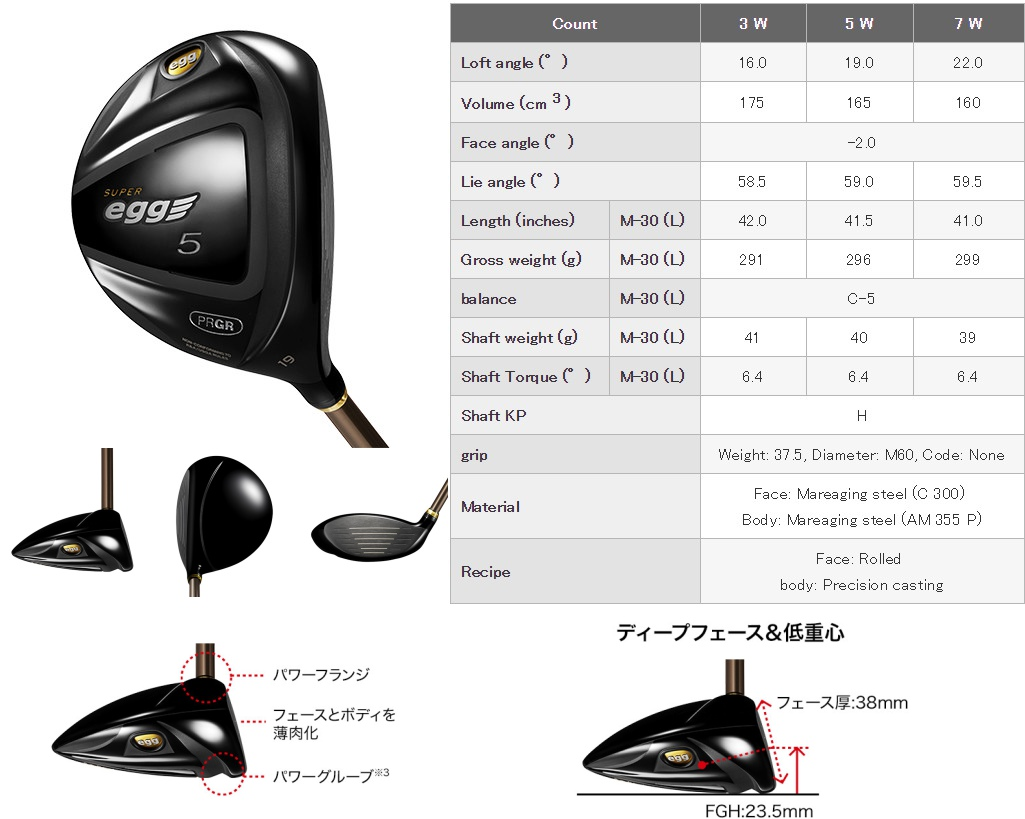 PRGR 2017 Super Egg Ladies Fairway Wood