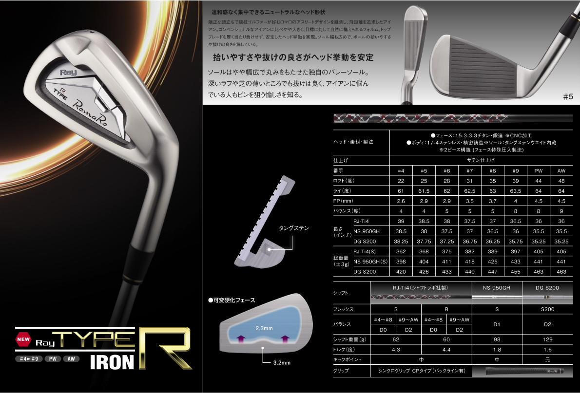 Romaro Ray Type-R Irons 2017