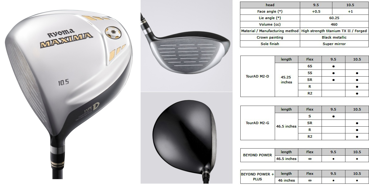 Ryoma Maxima Type-D Left Handed Driver