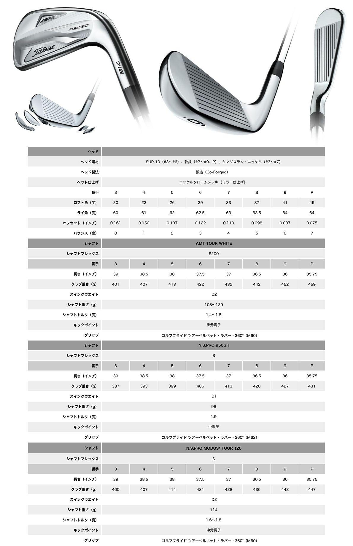 Titleist 718 AP2 Iron