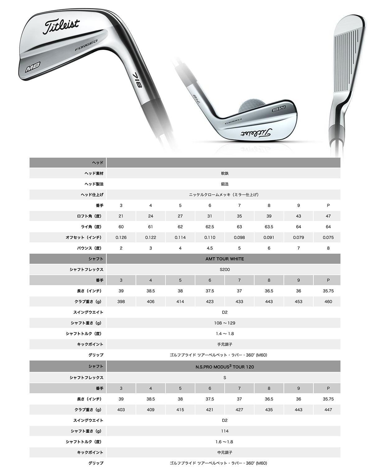 Titleist 718 MB Iron
