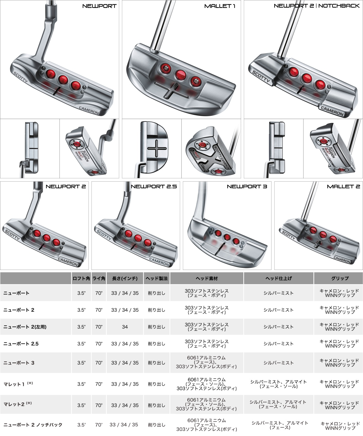 Titleist Scotty Cameron Select Putter