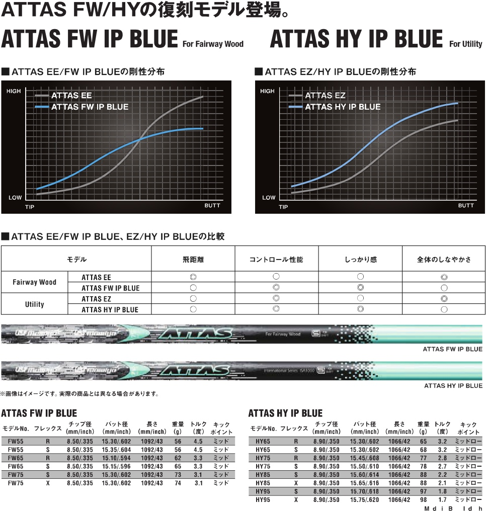 UST Mamiya Attas HY IP Blue Shaft