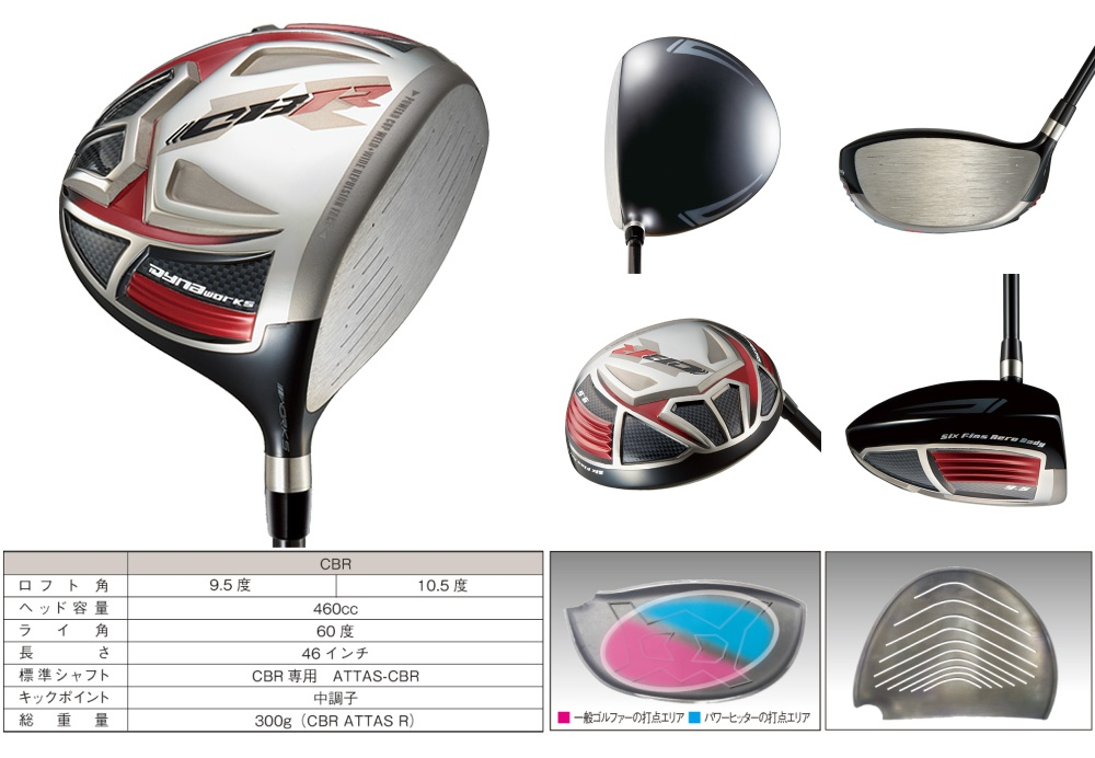Works Golf CBR Driver