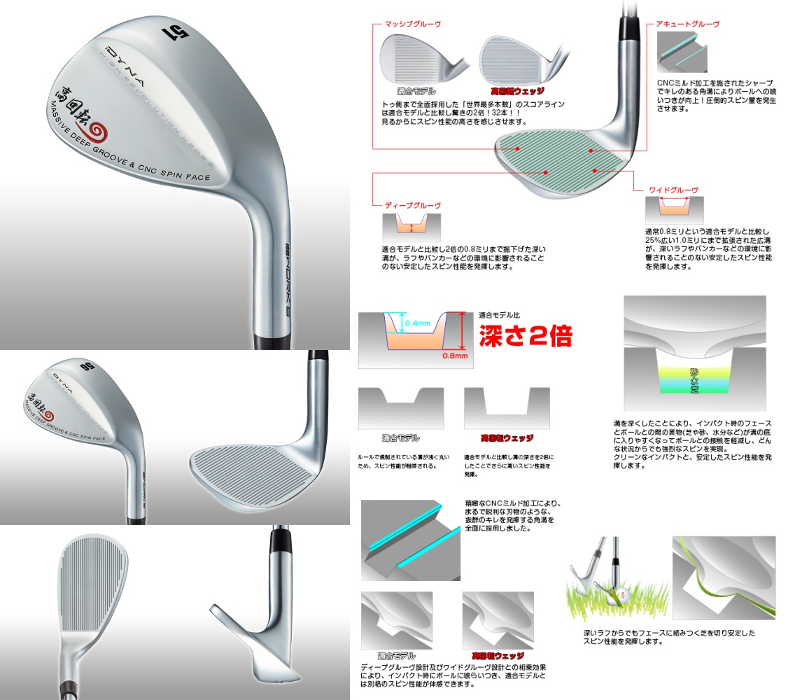 Works Golf Dyna High Spin Wedge