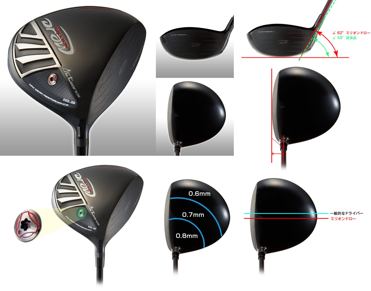 Works Golf Million Draw HR Driver