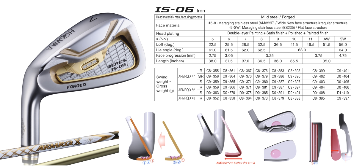 Honma Beres IS-06 Left Handed Iron
