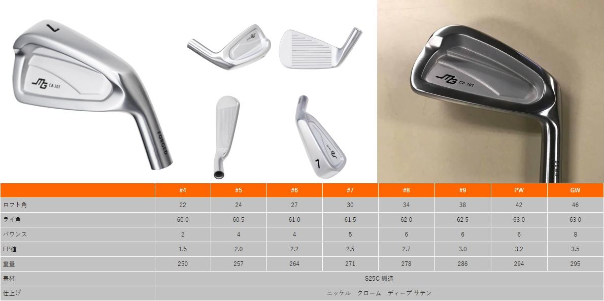 Miura Giken CB-301 Iron