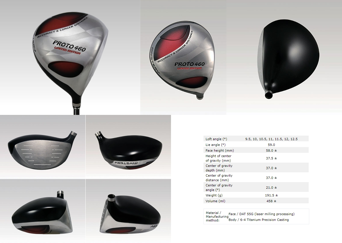 Mystery Proto 460 Limited Edition Driver