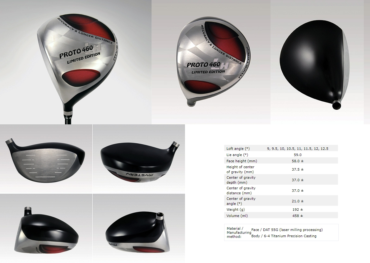 Mystery Proto 460LH Limited Edition Left Handed Driver
