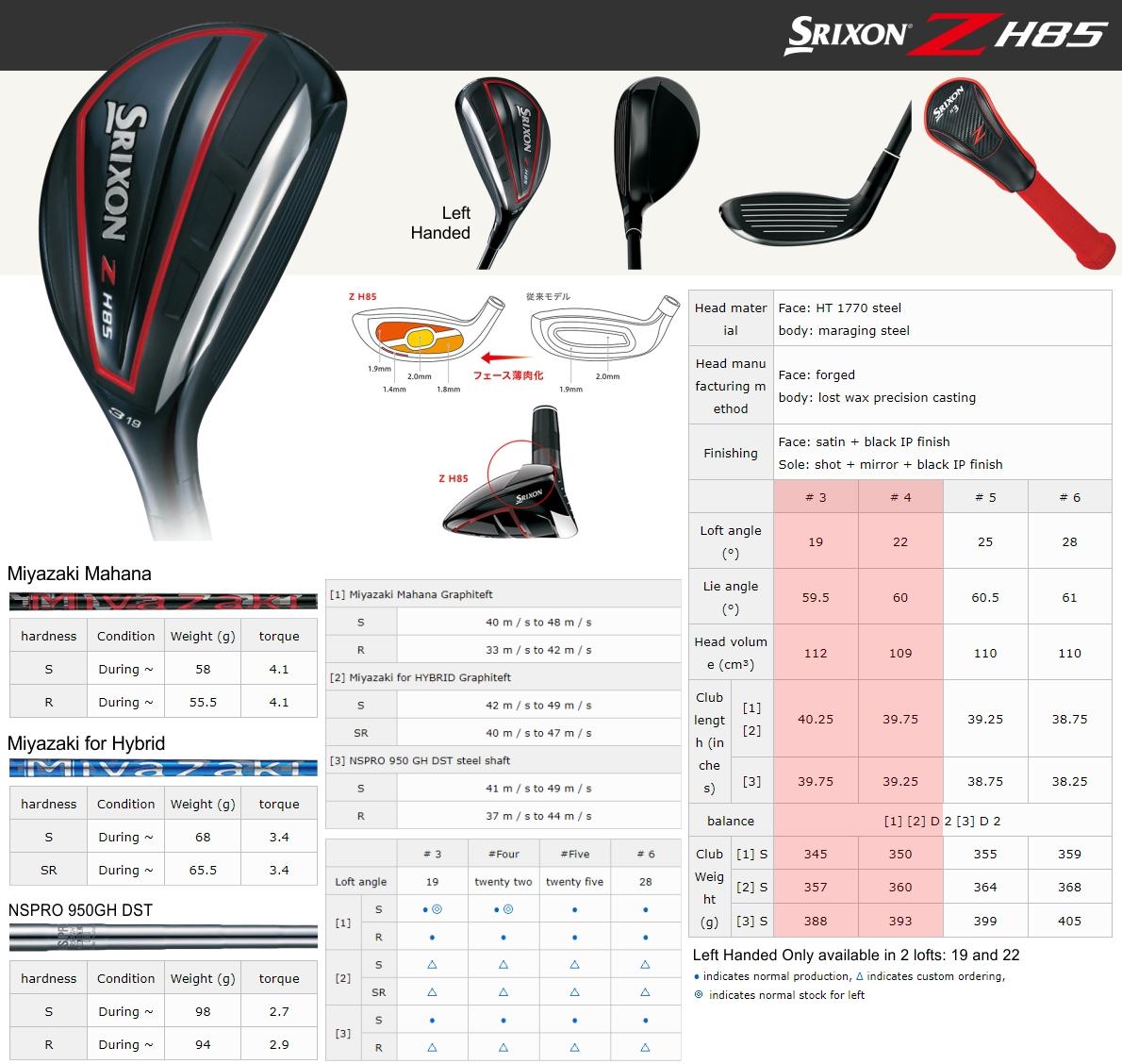 Srixon Z H85 Hybrid Utility - JDM Version