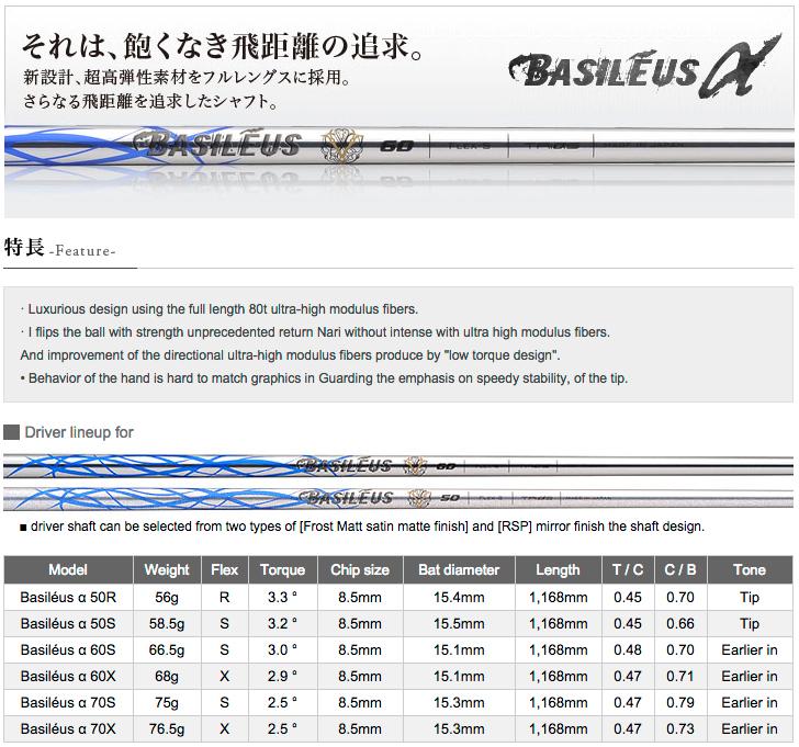 Basileus 2014 Alpha Shaft