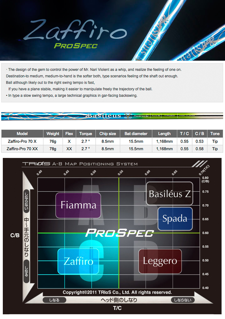 Basileus 2014 ProSpec Zaffiro Driver Shaft