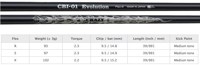 Crazy CBI Evolution Iron Shafts 5-PW