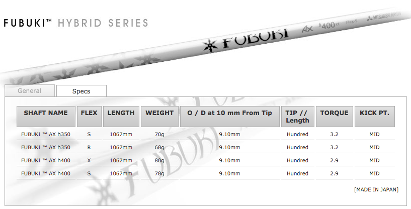 Fubuki AX Hybrid Shaft