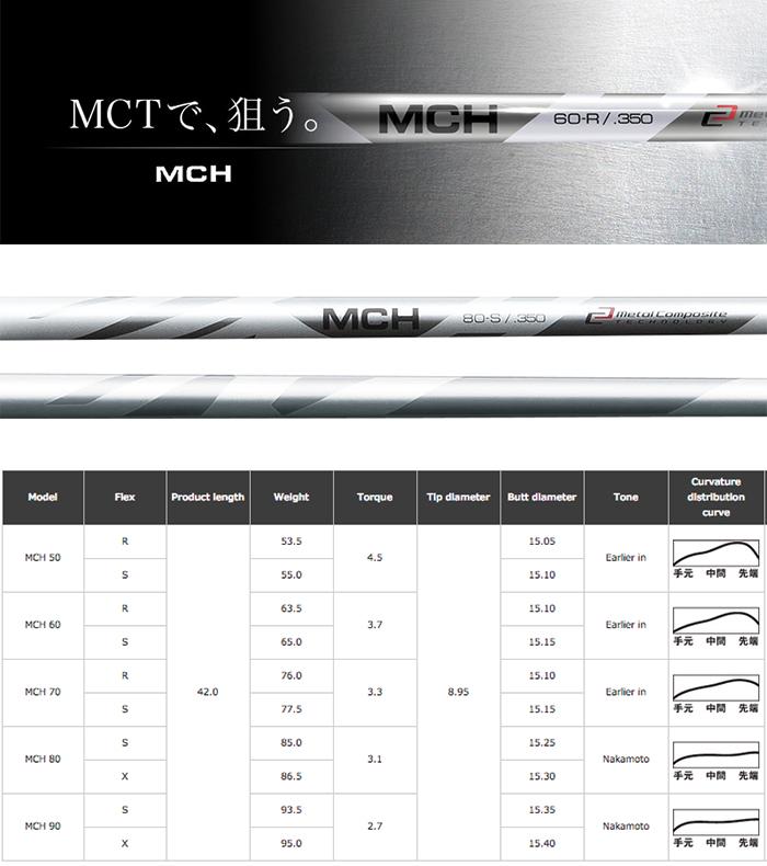 Fujikura MCH Hybrid Shaft