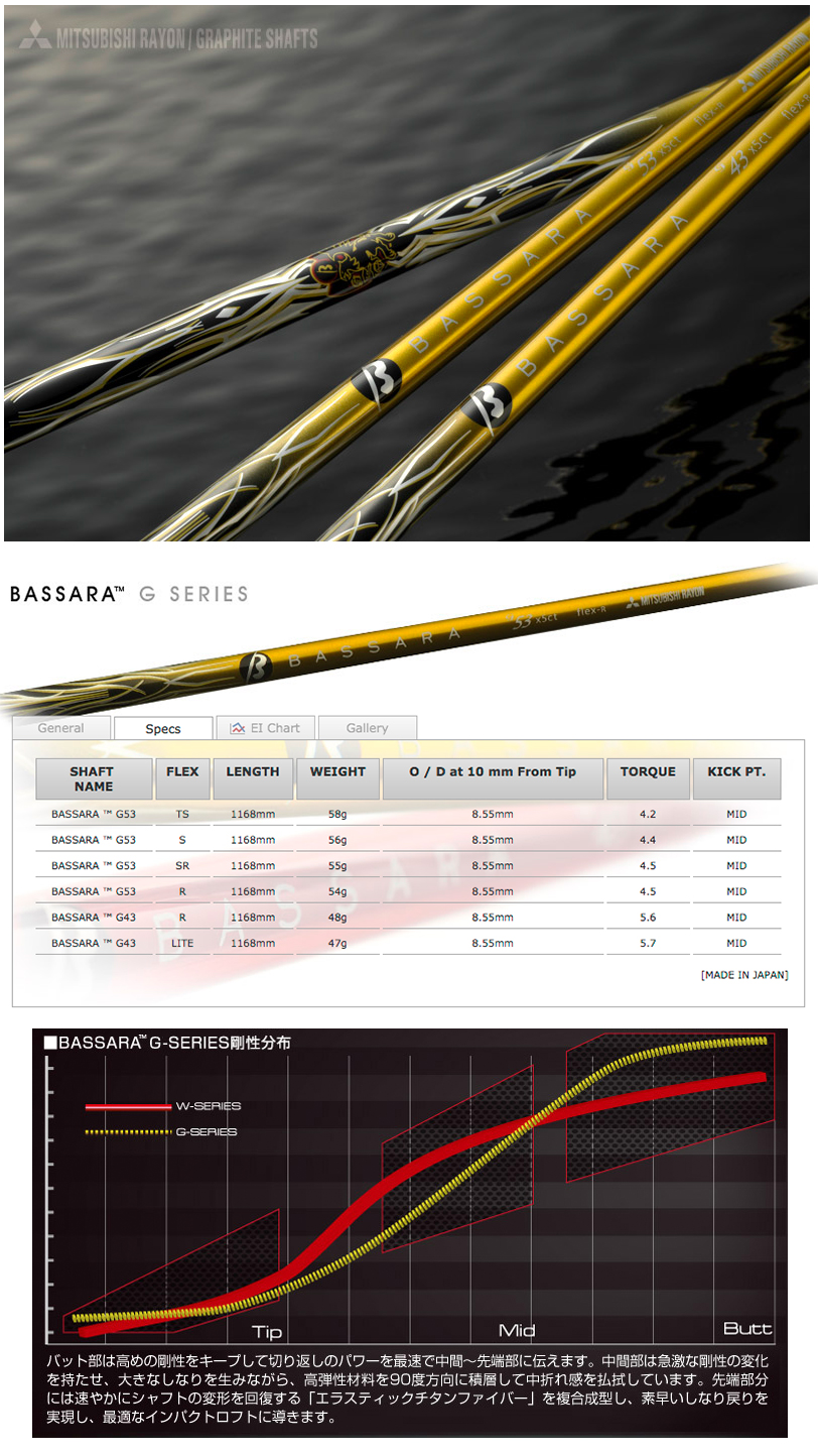 MITSUBISHI BASSARA G-series shafts