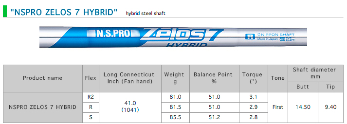 NS PRO Zelos 7 Utility Wood Shaft