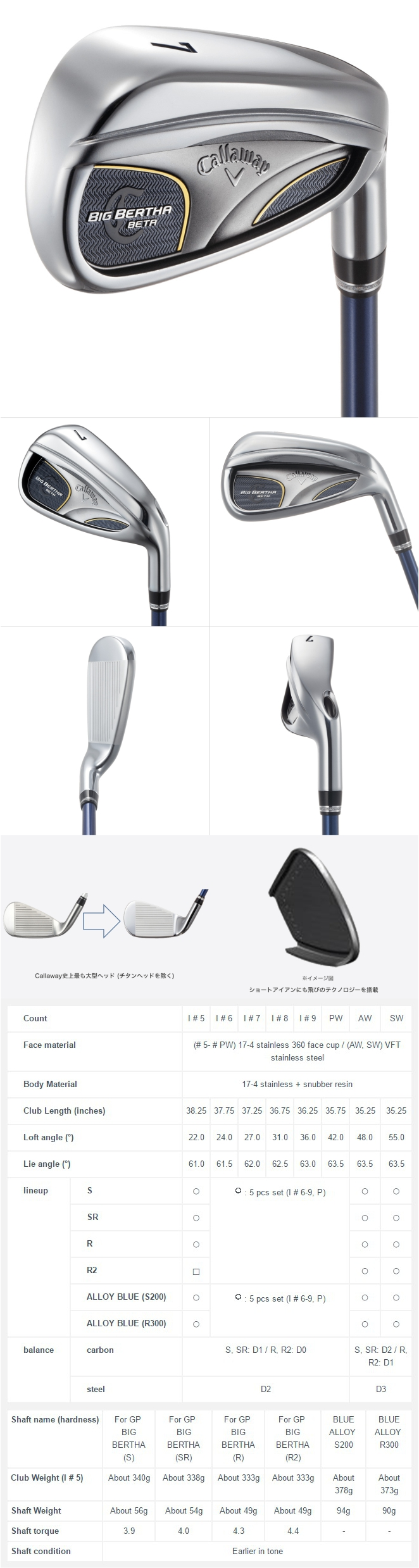Callaway Japan 2016 Big Bertha Beta Iron