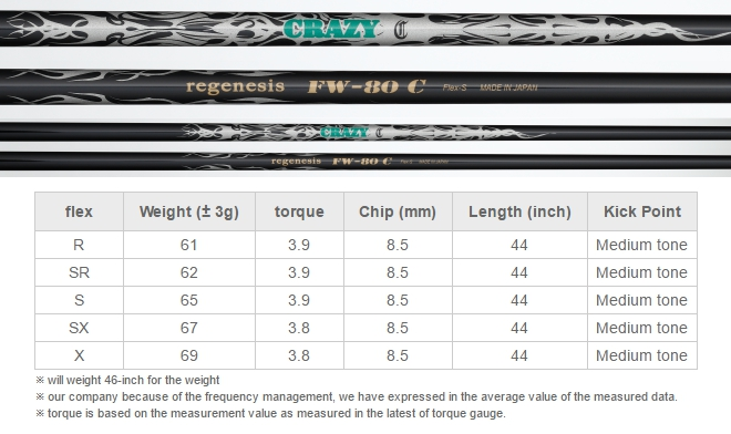 Crazy Regenesis FW-80C Shaft