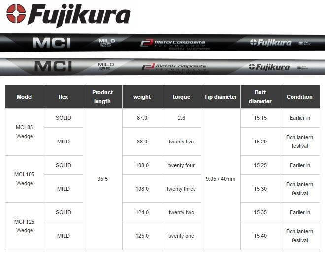 Fujikura MCI SpinWedge Shaft