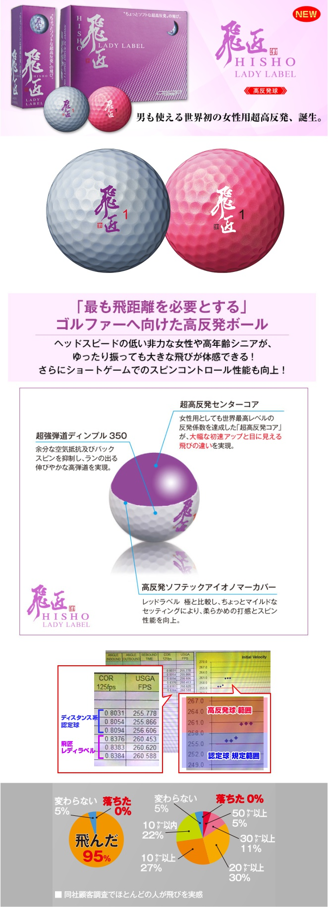 Hisho Non Conforming Kiwami Lady Label Ball